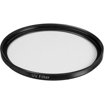 buy ZEISS 67mm Carl ZEISS T* UV Filter imastudent.com